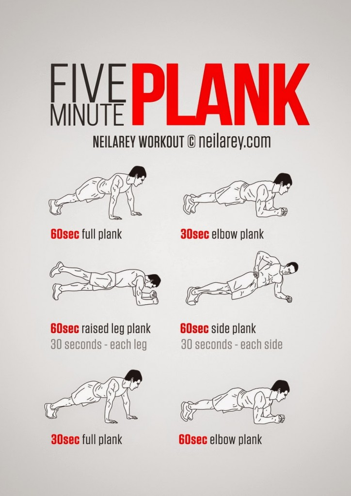 Musculation - Exercice de gainage