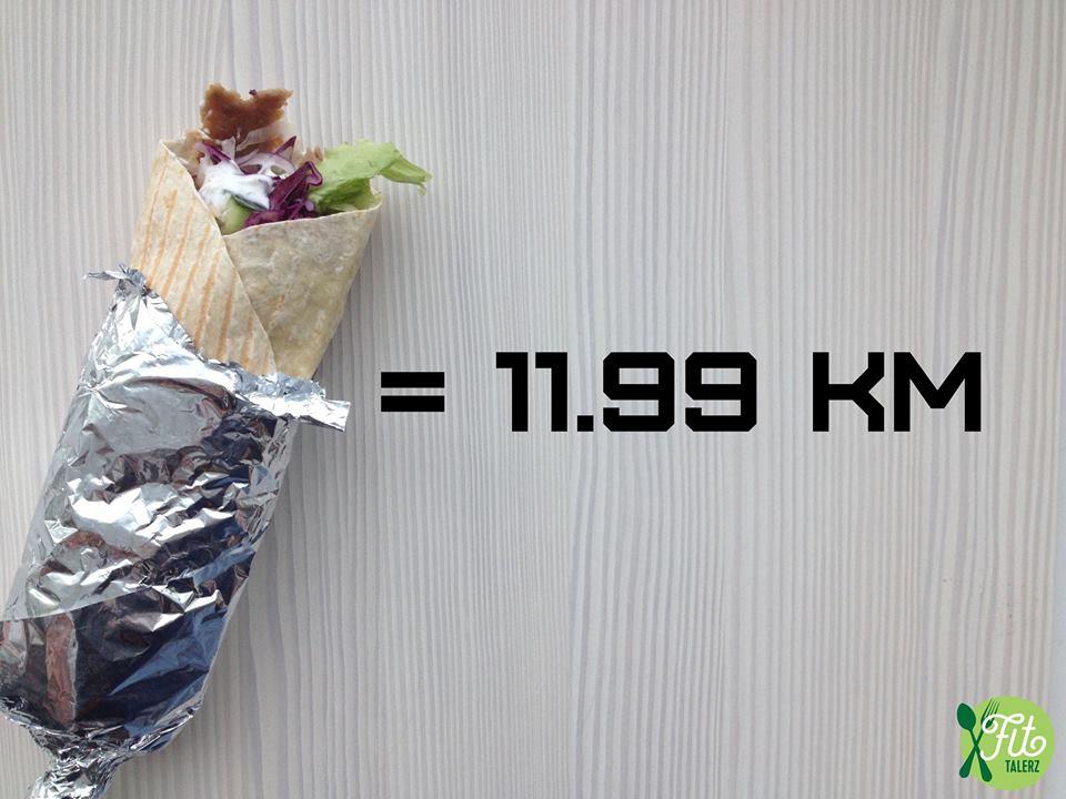 Kebab calories