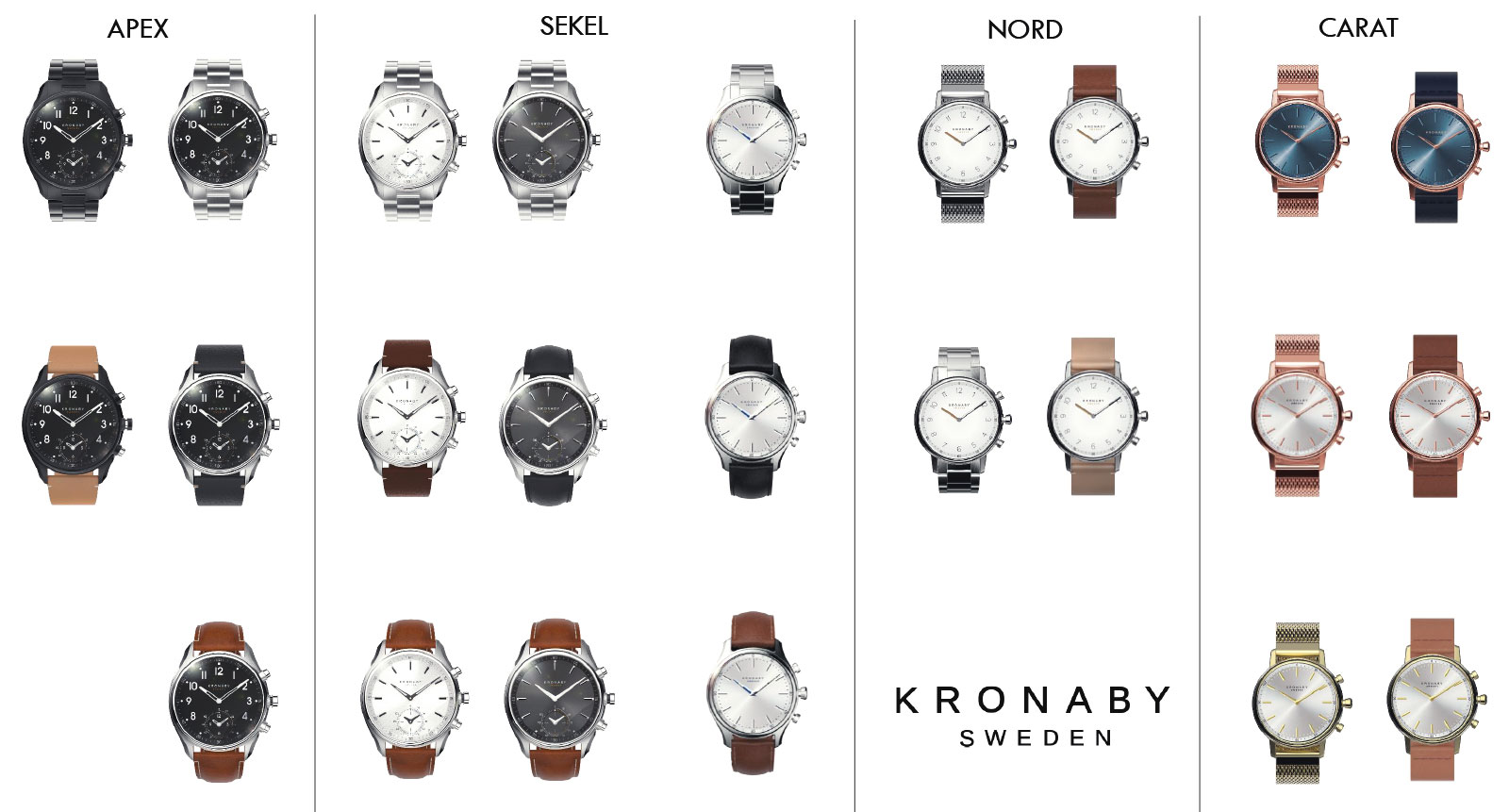 Kronaby avis montres